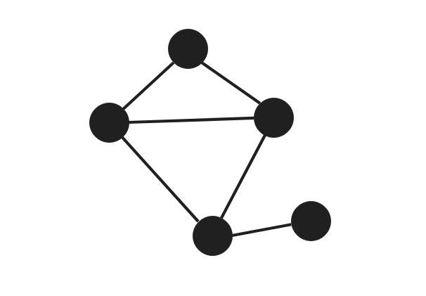 graphe_example
